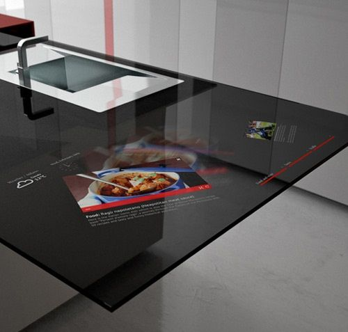5 Futuristic Kitchen Assistants You Will Certainly Like   Smart .