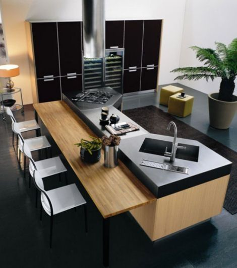 Design Aspects to Consider in Contemporary Kitchen Renovation .