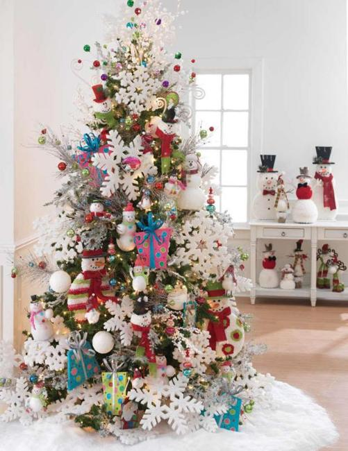 Oversized Christmas Tree Decorations, Christmas Trends in .