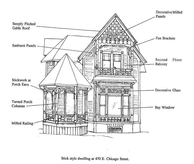 World Architecture Images- Stick Style   Victorian architecture .